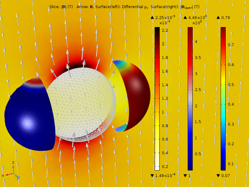 Applying the Magnetic Shielding boundary condition to model the shielding abilities of a nickel steel supermalloy sphere.