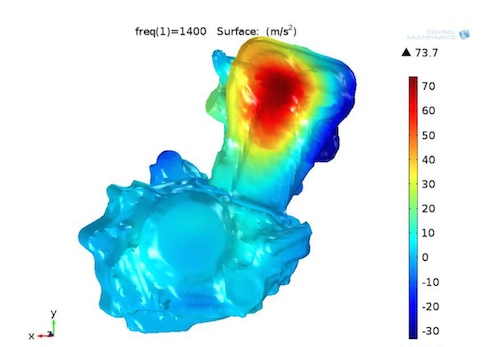 A surface acceleration simulation plot created with the Interpolation function feature in COMSOL Multiphysics.