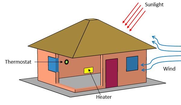 A thermal model of a house in COMSOL Multiphysics.