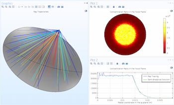 ideal_reflector_plots_combined featured