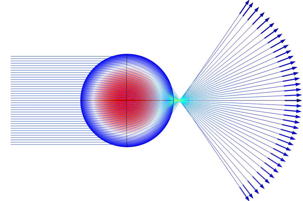 Visual depicting the ray paths of a Luneburg lens.