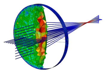 ray_optics_meshing_combined_featured
