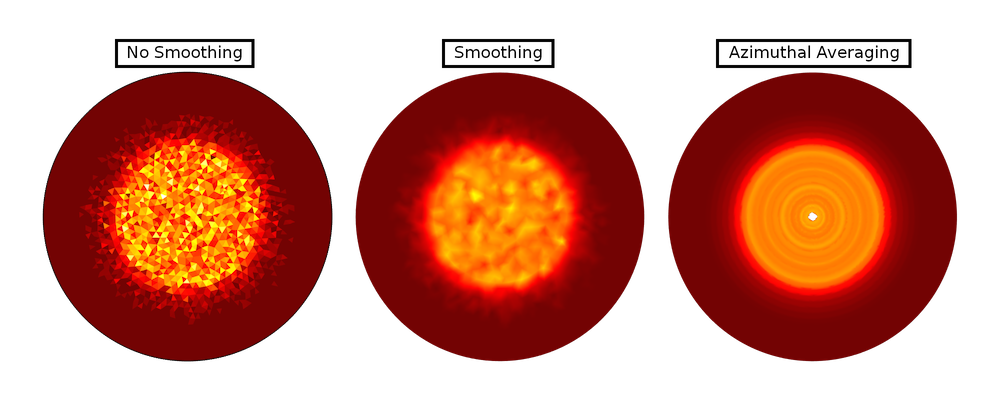 Three solar dish receiver models comparing no smoothing, smoothing, and azimuthal averaging.