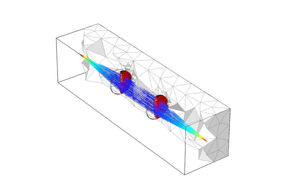 Simulation plot for thermally induced focal shift, performed in COMSOL Multiphysics version 5.2.