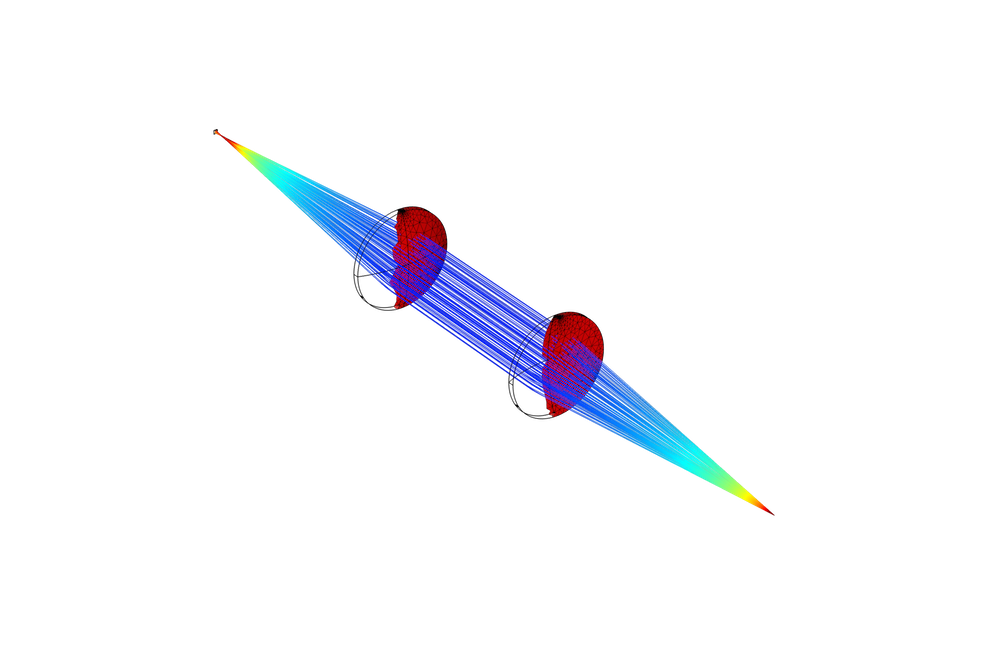 A simulation of thermally induced focal shift from version 5.2a of COMSOL Multiphysics.