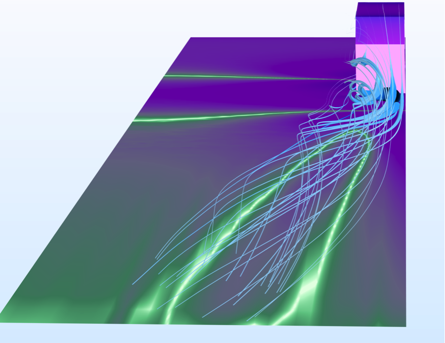 An Ahmed Body simulation that uses the Aurora Borealis color table.
