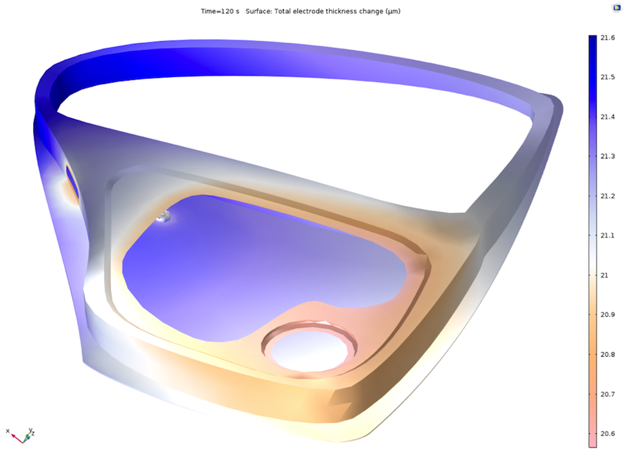 A model of car door electrodeposition using the Twilight color table, new in COMSOL Multiphysics version 5.2a.