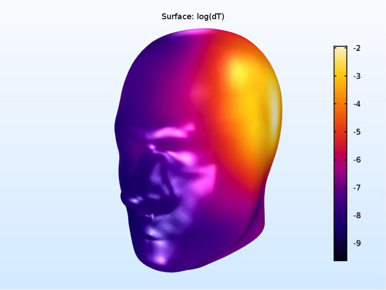 A SAM phantom simulation that uses the Heat Camera color table.