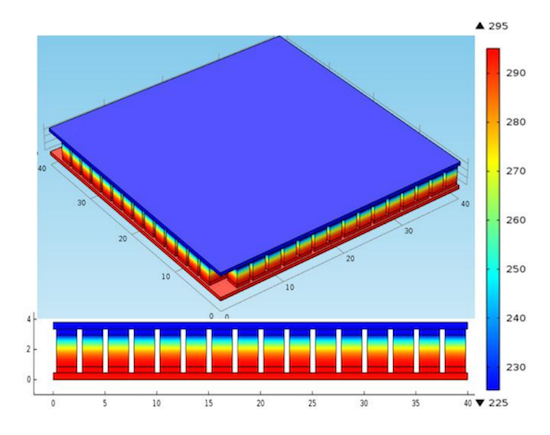 Simulation showing the temperature distribution in a single-stage thermoelectric device for cryotherapy.