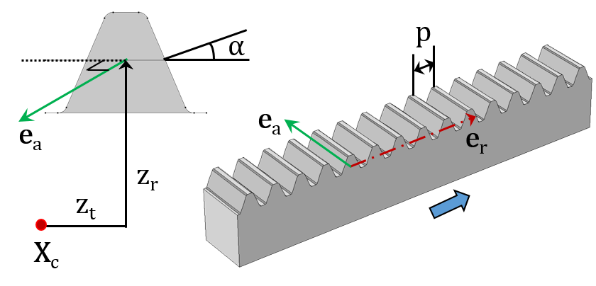 Gear parameters of a spur rack.