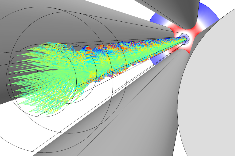 Simulation showing particle trajectories in a quadrupole mass filter.