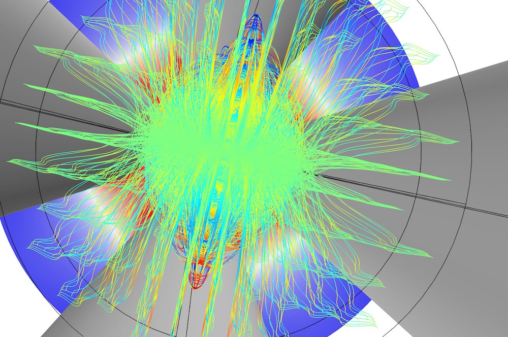 Particle trajectories in a quadrupole mass filter.