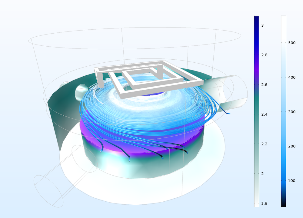 Simulation results illustrating how to use two different color tables, Aurora Australis and Jupiter Aurora Borealis.