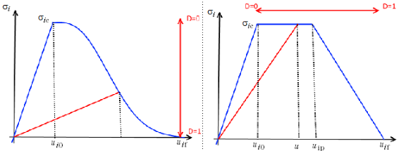 Two graphs illustrating the polynomial and multilinear separation laws.