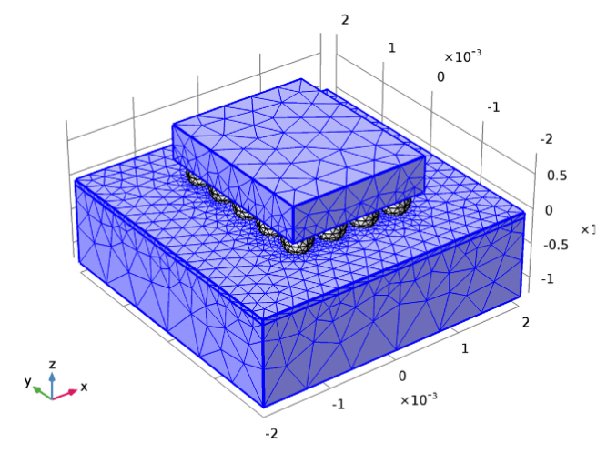 An image showing the use of a customized mesh in COMSOL Multiphysics.