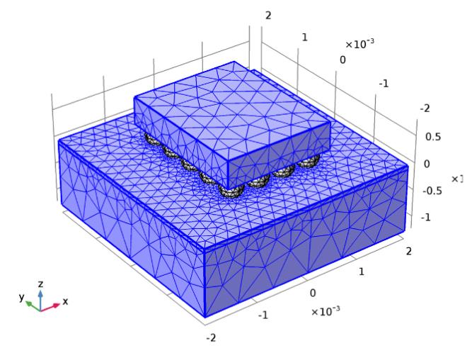 На рисунке изображена настроенная сетка в COMSOL Multiphysics.