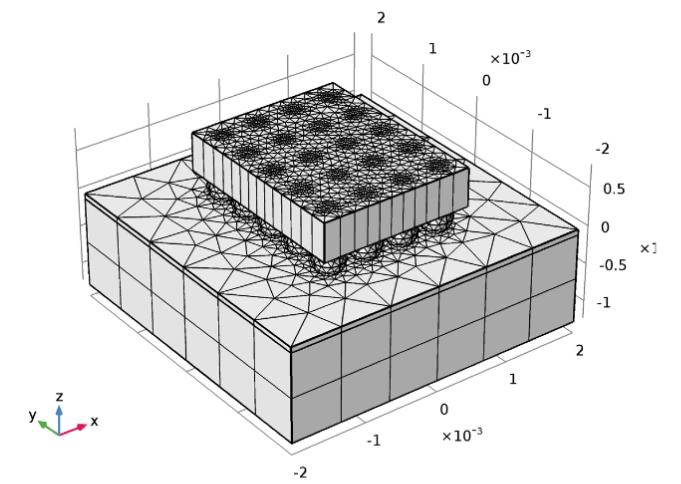 На рисунке изображено построение сетки с ещё меньшим количеством конечных элементов.