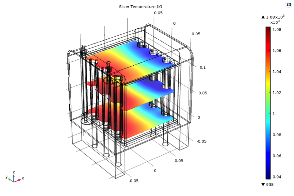 Simulation results highlighting the temperature variation in an SOFC stack.