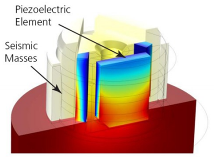 Simulation results depicting a piezoelectric vibration transducer.
