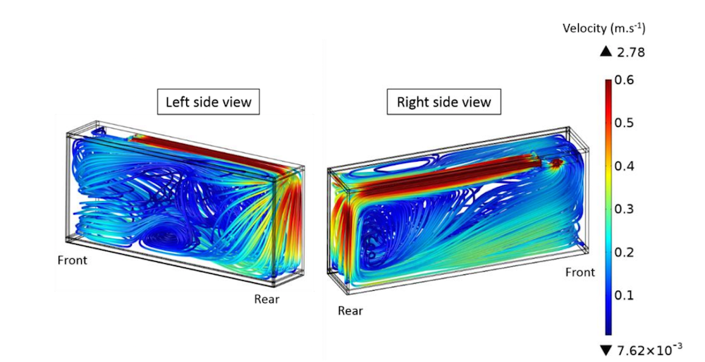 Simulation plots highlighting the local air velocity in a refrigerated truck's closed-door stage.