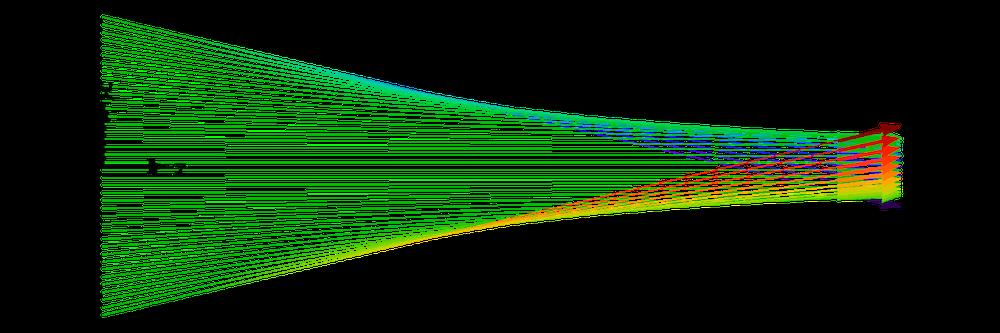 A converging nonlaminar beam.