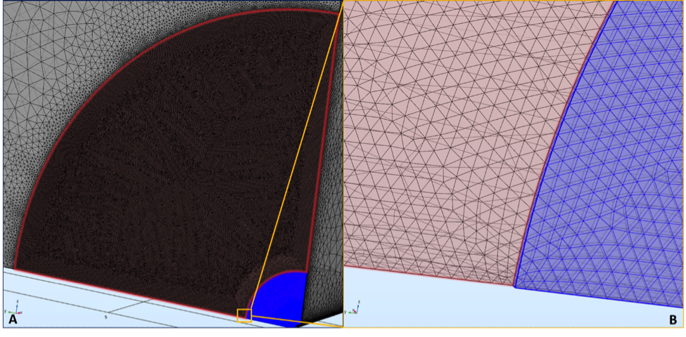 Images showing the meshed geometry of the hybrid fracture implementation.