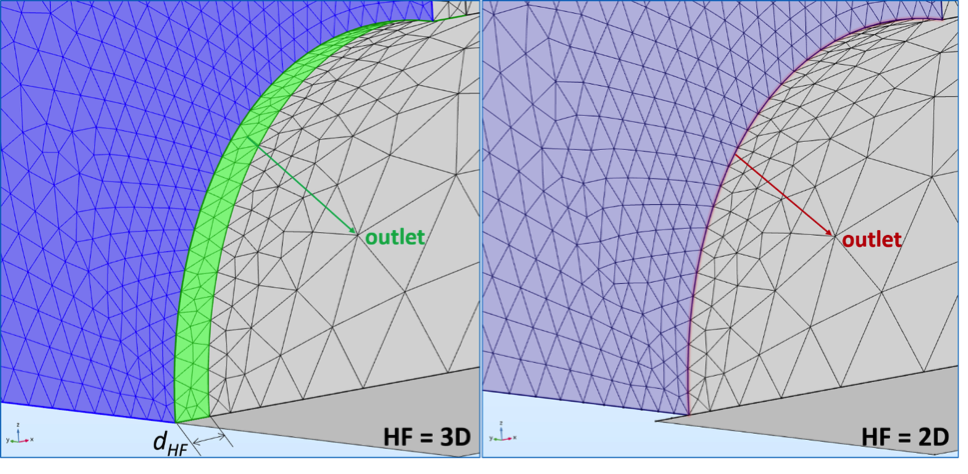 Images showing the outlet boundaries for the 2D and 3D realizations.