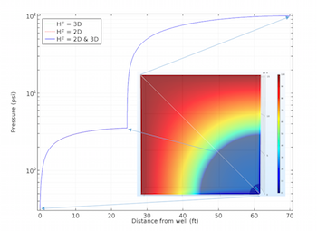 Pressure profiles plot_featured