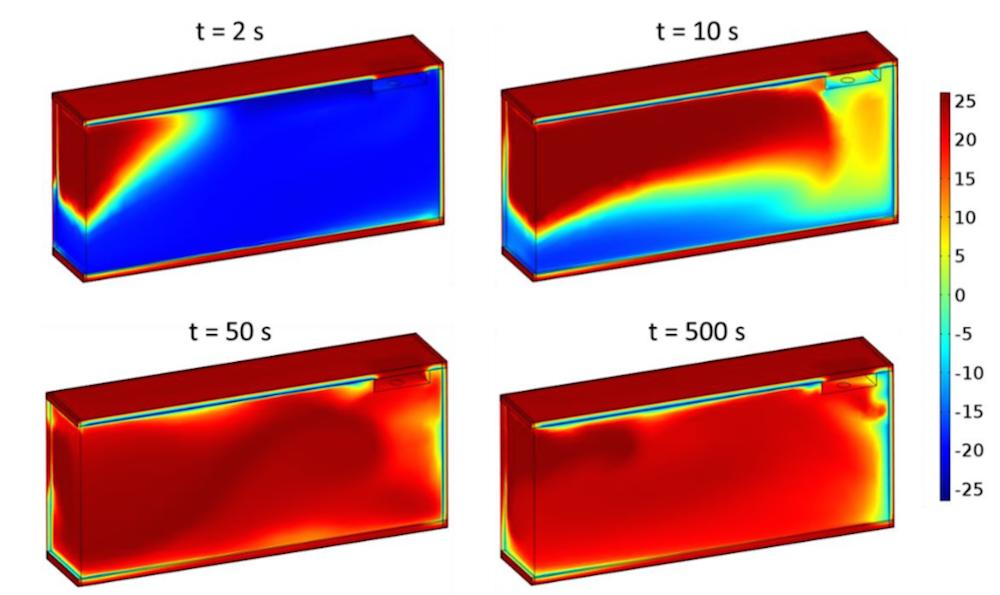 На рисунке изображена температура холодильной камеры в различные моменты времени.