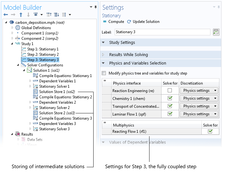 Screen capture highlighting three study steps.