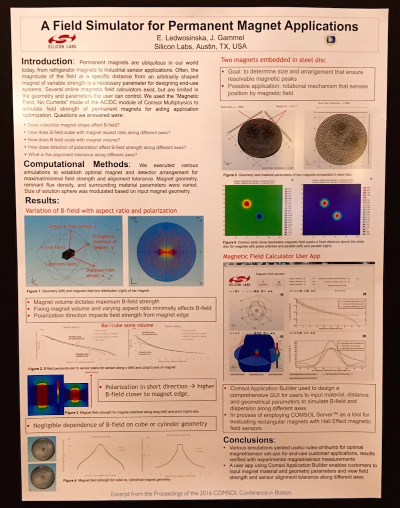 Image displaying a COMSOL Conference 2016 Best Poster on permanent magnet applications.