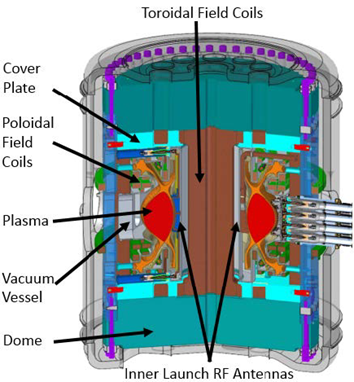 The proposed Advanced Divertor eXperiment (ADX) tokamak design.