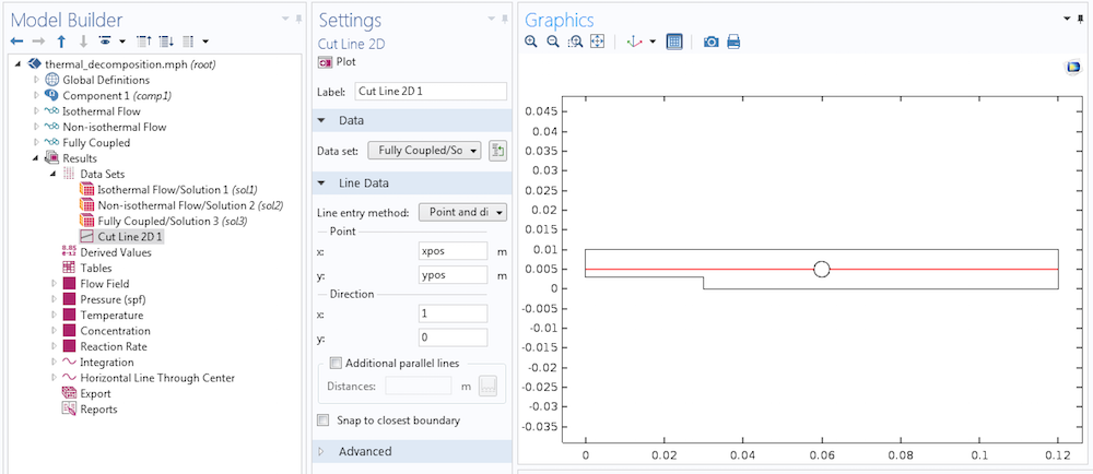 A screenshot of a Cut Line data set in COMSOL Multiphysics.