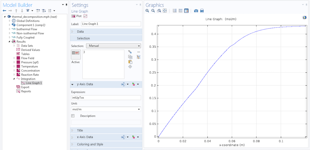 A screen capture showing an integrating concentration over a varying limit of integration.