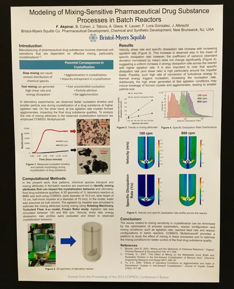 Photograph highlighting a poster on analyzing batch reactors for the pharmaceutical industry.