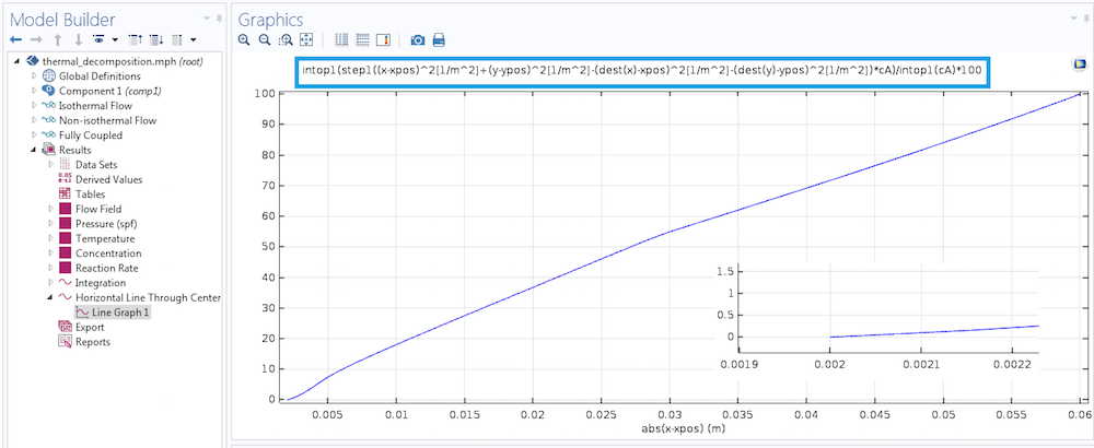 A screenshot showing the percentage of mass in a domain, with a varied radial distance.