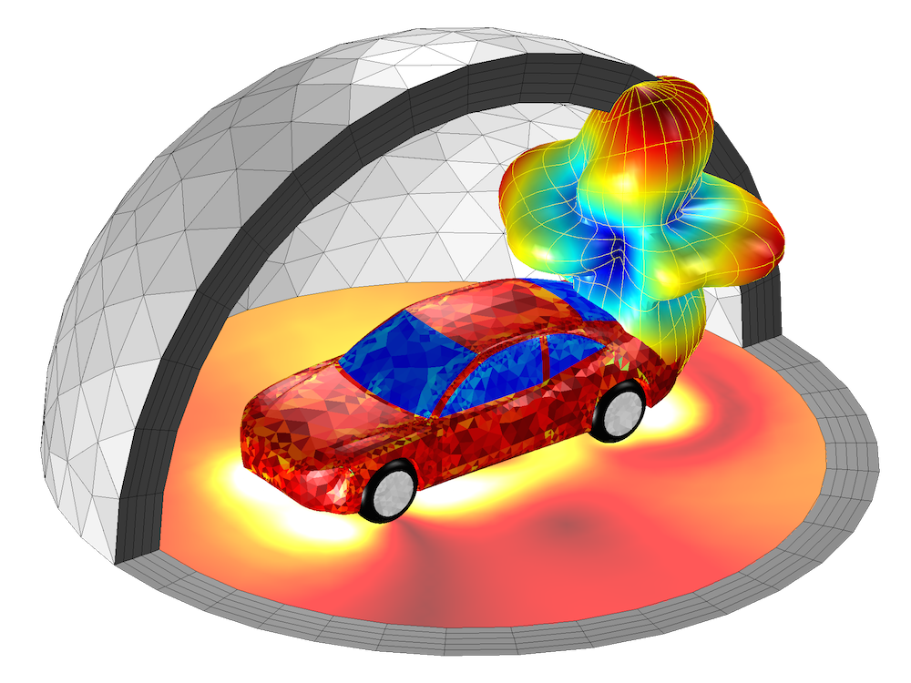 Figure illustrating the effect of a car windshield's antenna on a cable harness.
