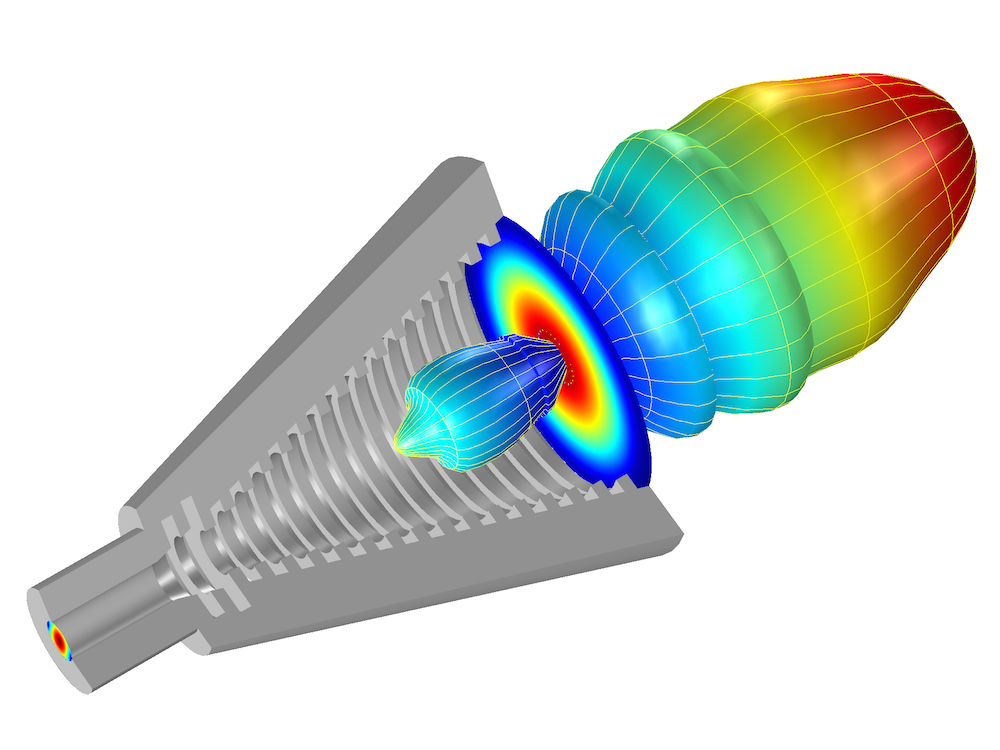 Simulation displaying a corrugated horn antenna.