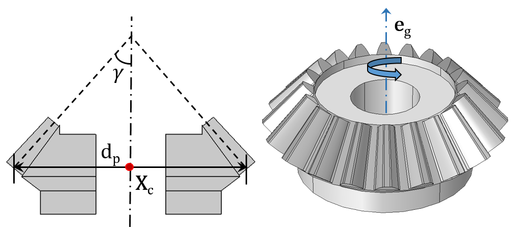 Schematics showing a Bevel Gear.
