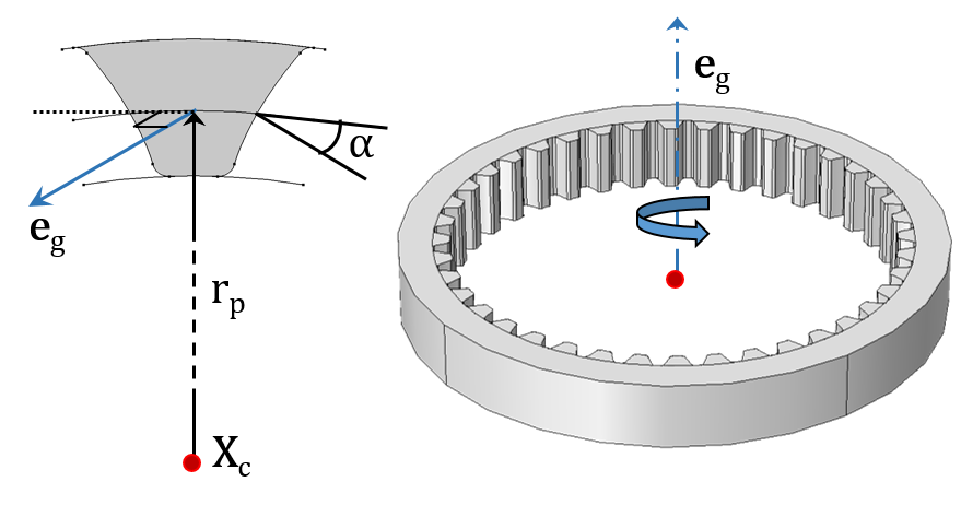 Visual highlighting a Spur Gear.