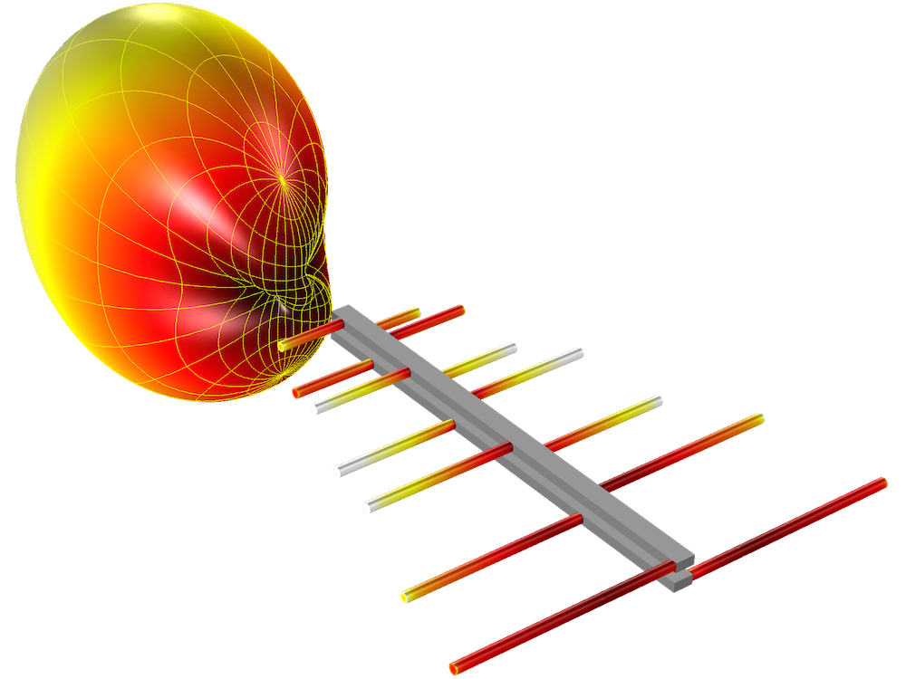 COMSOL Multiphysics simulation showing a log-periodic antenna.