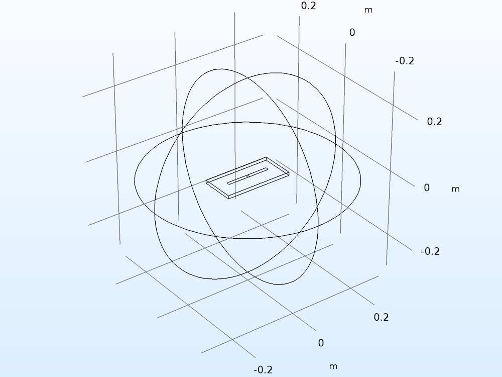 Visual depicting a printed dipole antenna's geometry.