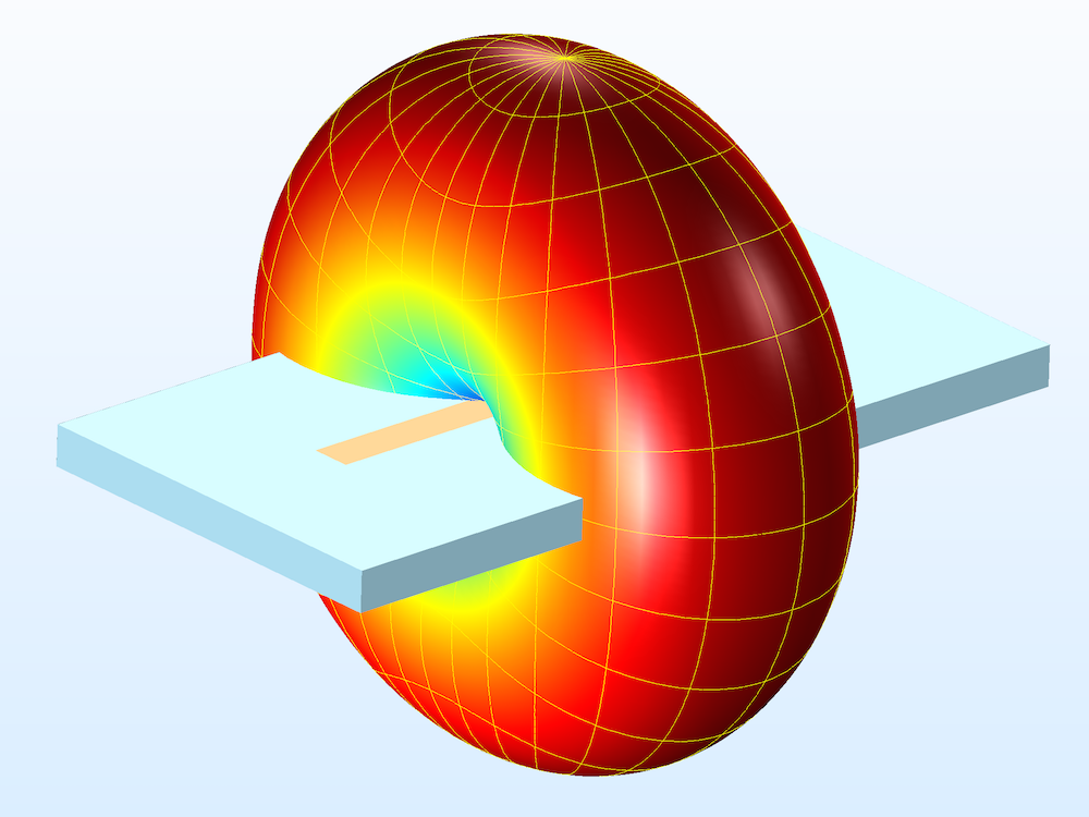Simulation displaying a printed dipole antenna's far-field radiation pattern.