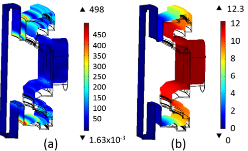 Simulations showing stress and displacement during a vertical displacement event (VDE).