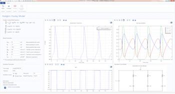 GUI Hodgkin-Huxley Model simulation app featured