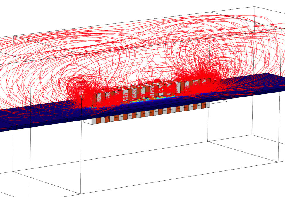 Simulation results depicting the brake magnets.