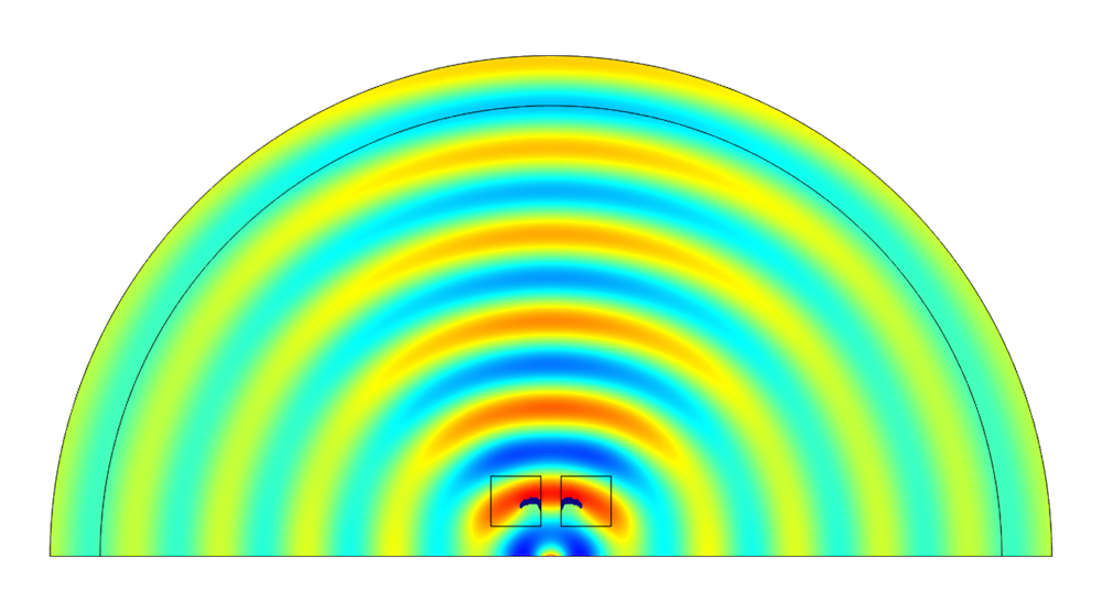 Plot highlighting the sound pressure of the optimized topology.