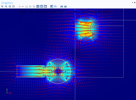 Magnetic field in the rotor's coil at t=0.0 s.