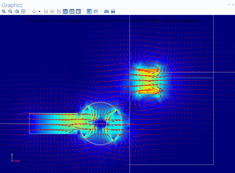 Magnetic field in the rotor's coil at t=0.025 s.