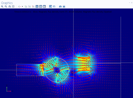 Magnetic field in the rotor's coil at t=0.050 s.